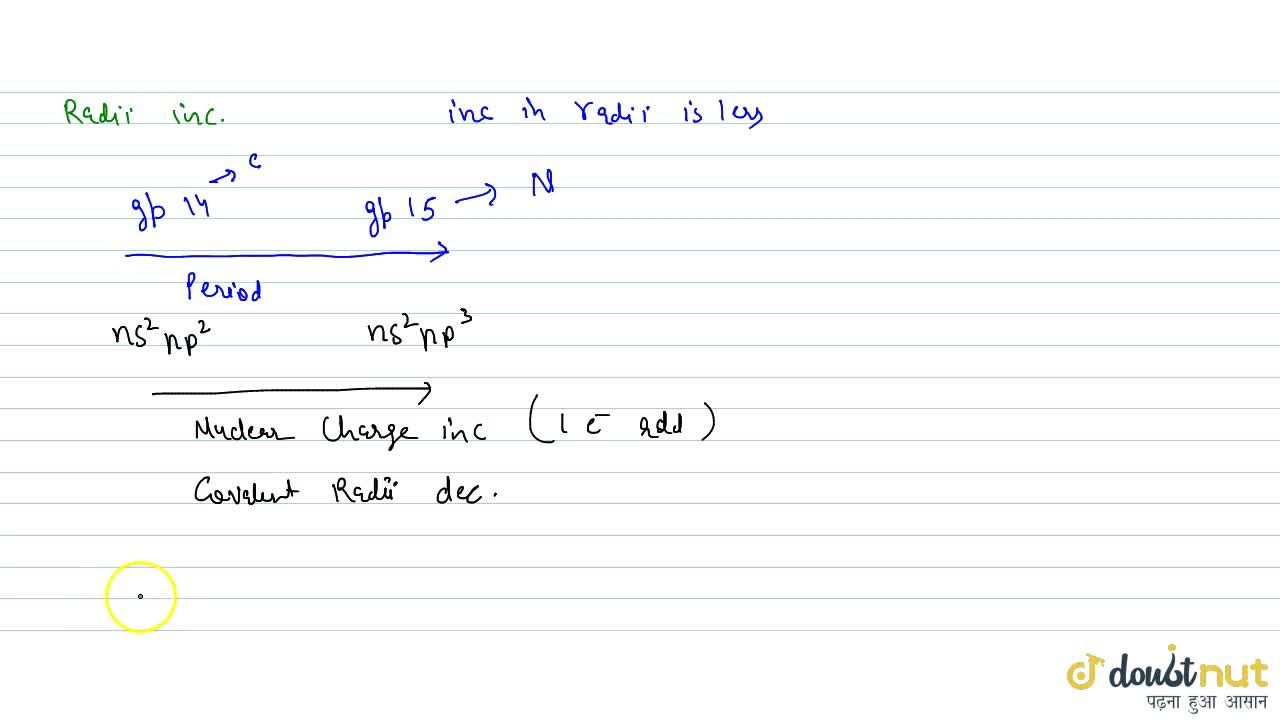 Solution for Electronic Configuration And Atomic Radii