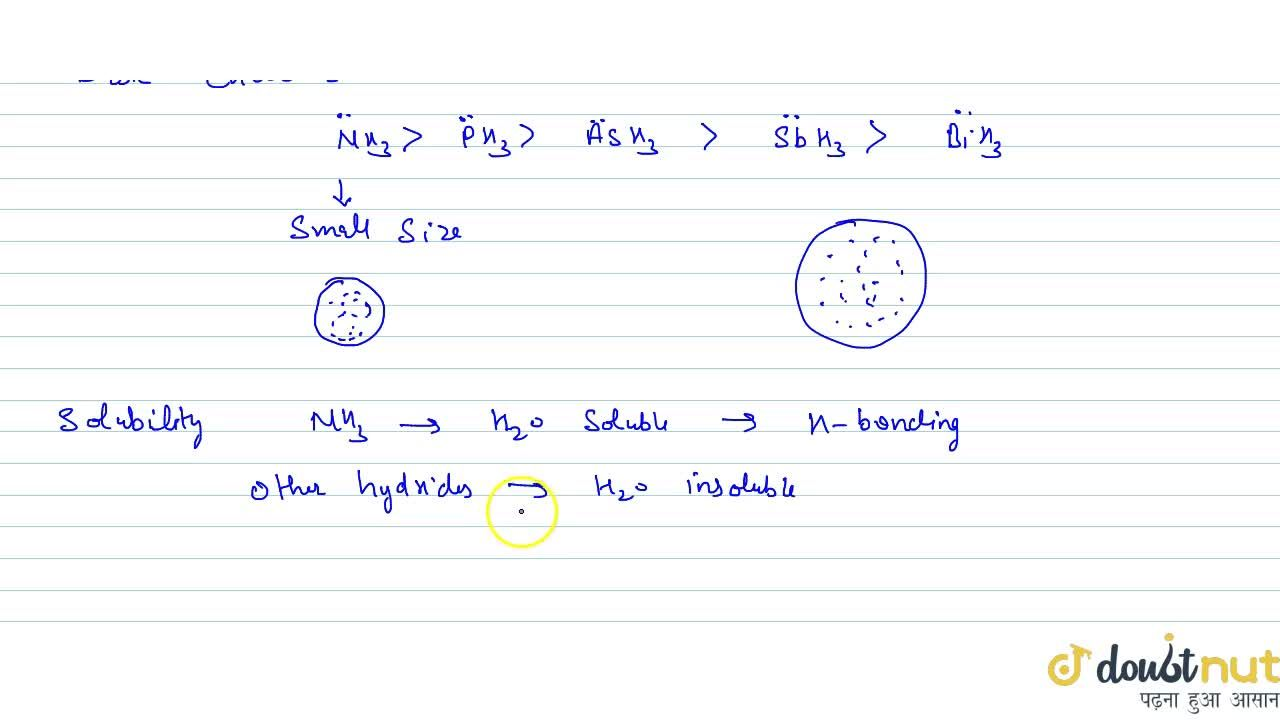 Solution for Characteristics Of Hydrides