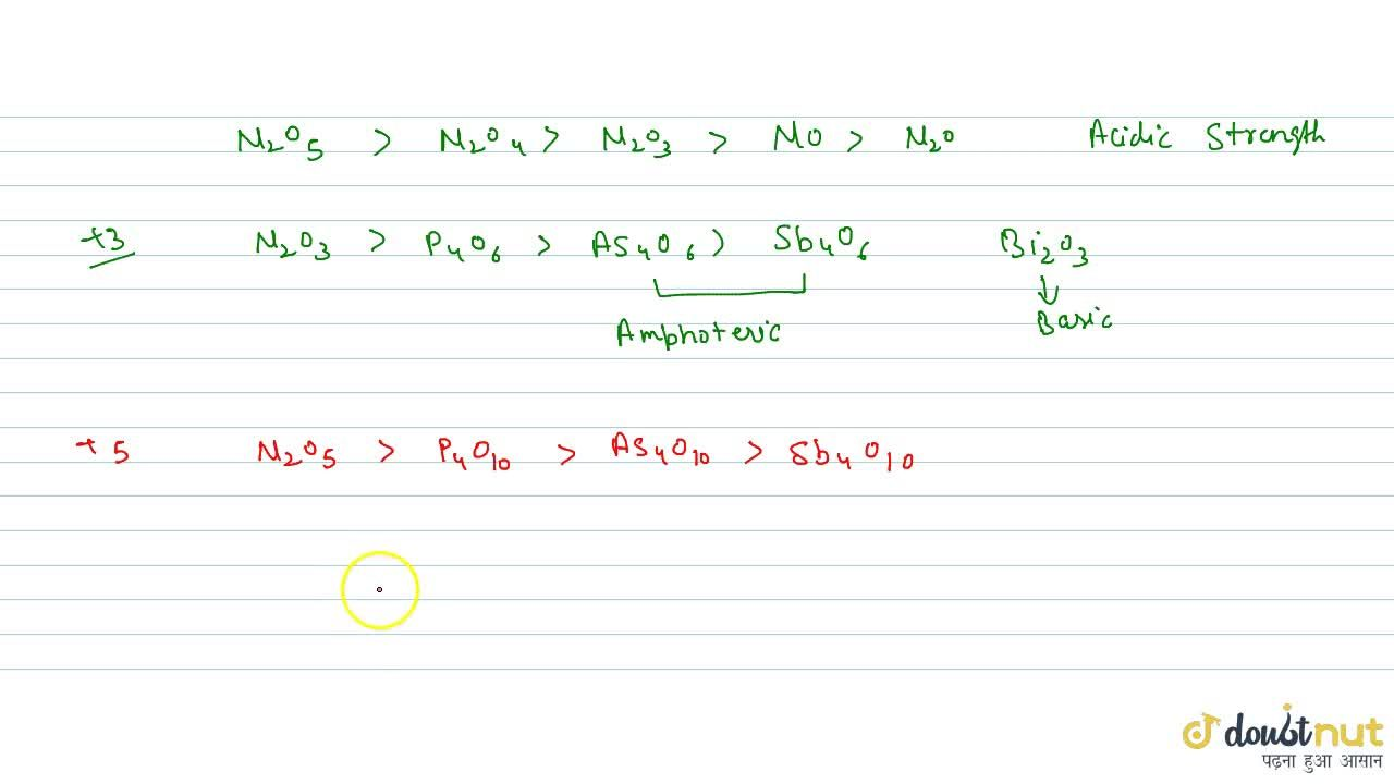 Solution for Properties Of Oxides