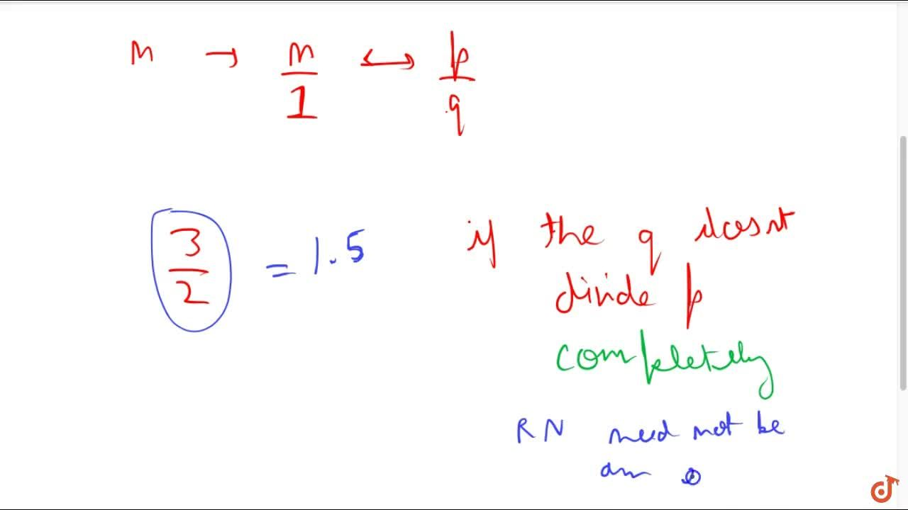 Solution for Every integer is a rational number but a rational