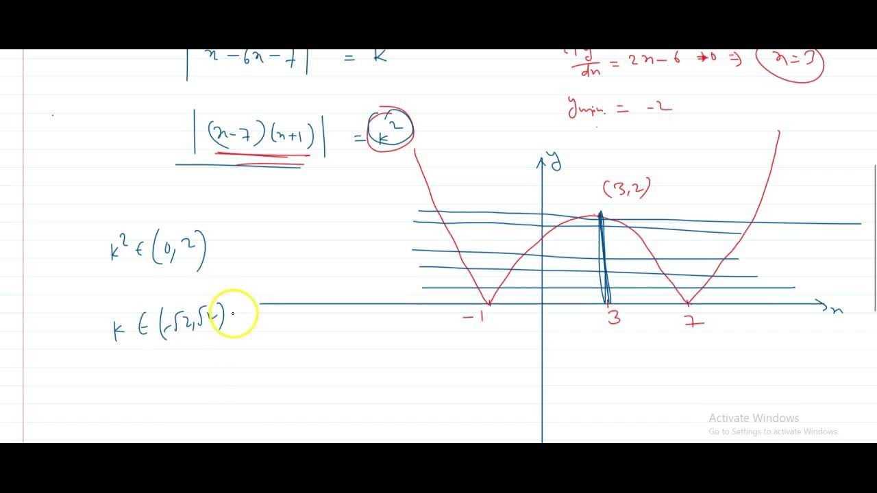 Solution for The complete set of values of k for which the eq