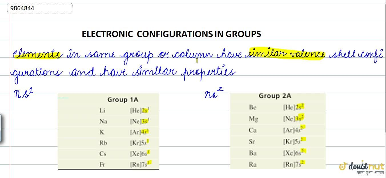 Solution for Trends In Groups