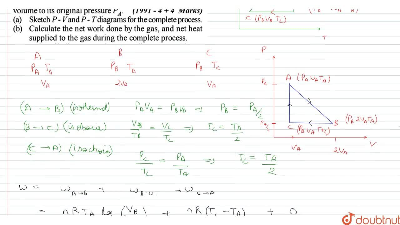 Solution for Three moles of an ideal gas (C_p=7,2R) at pressu