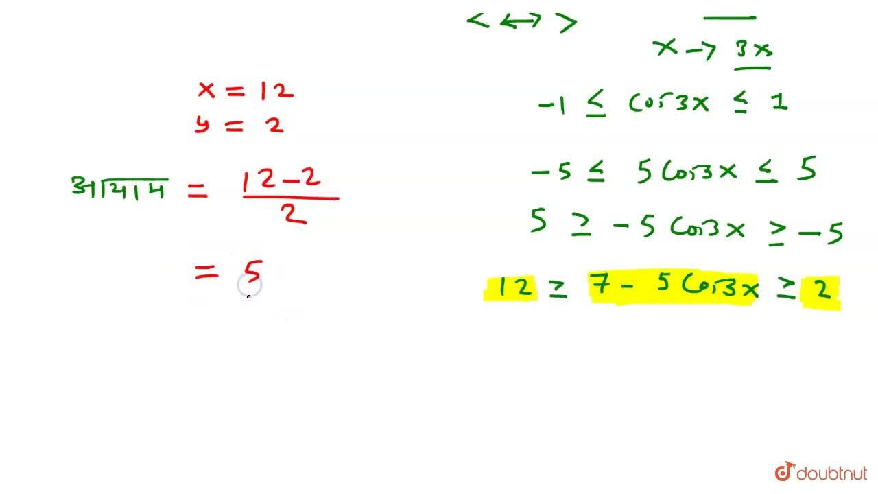 Solution for फलन  f(x)=7-5cos3x  का आयाम है