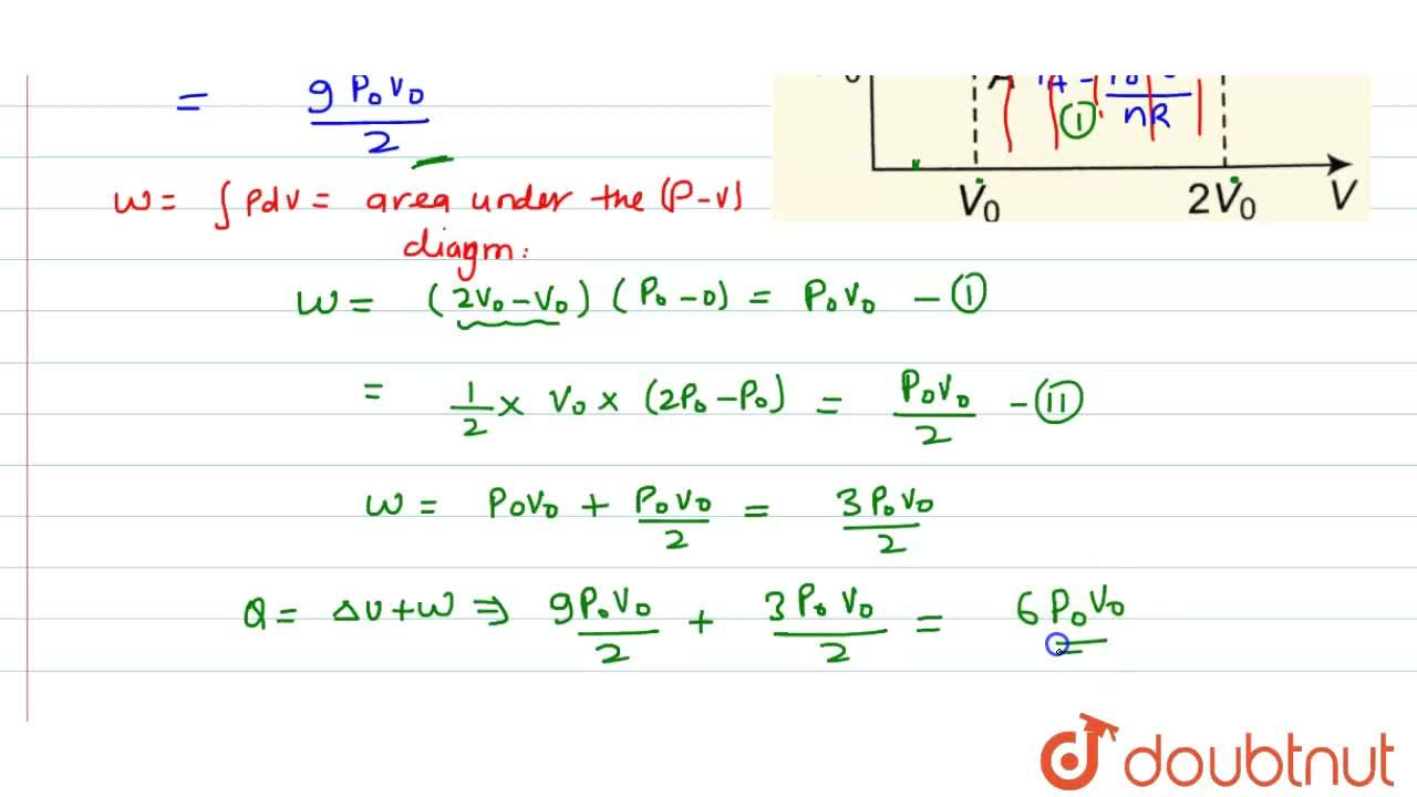 Solution for The P - V diagram of 2 gm of helium gas for a ce