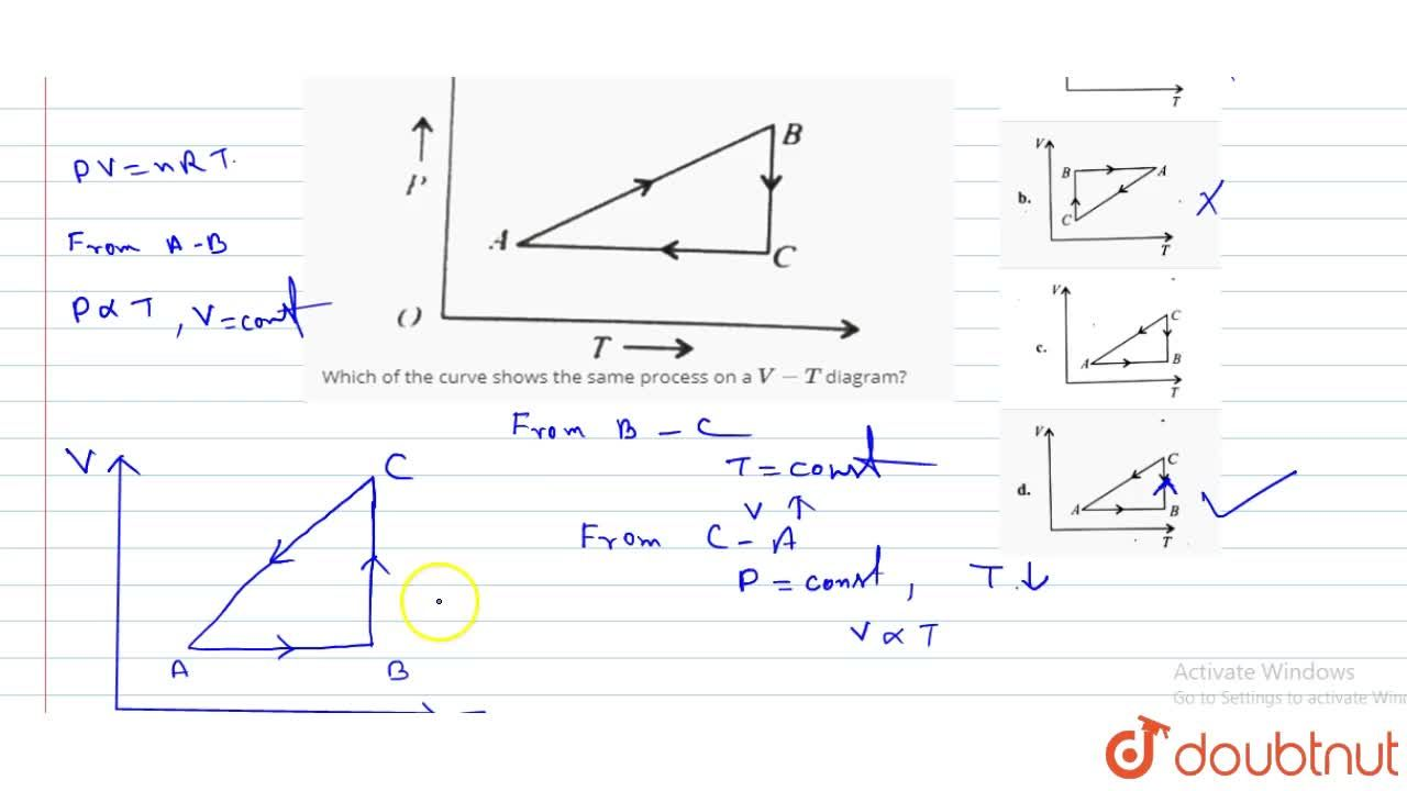 Solution for A cyclic process is shown in the P-T diagram. <b