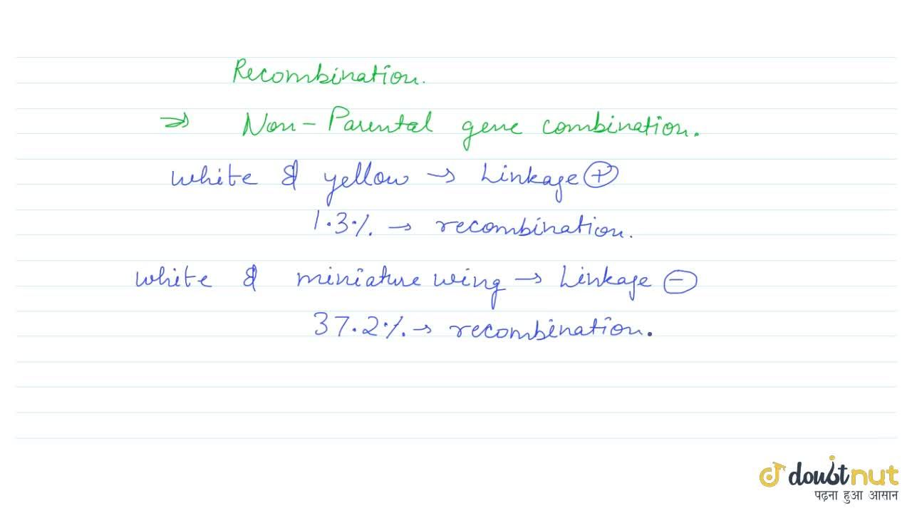 Solution for Linkage And Recombination