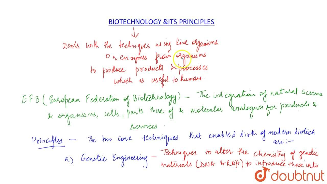 Solution for BIOTECHNOLOGY & ITS PRINCIPLES