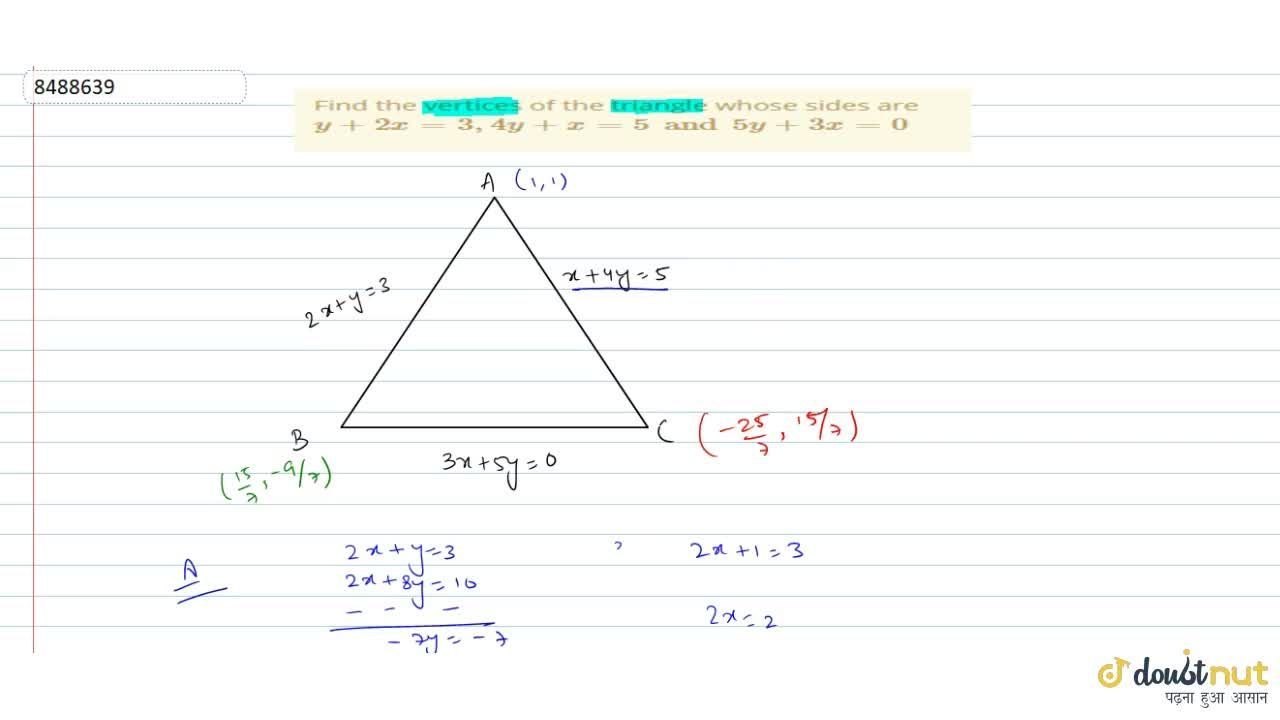 Solution for Find the vertices of the triangle whose sides are