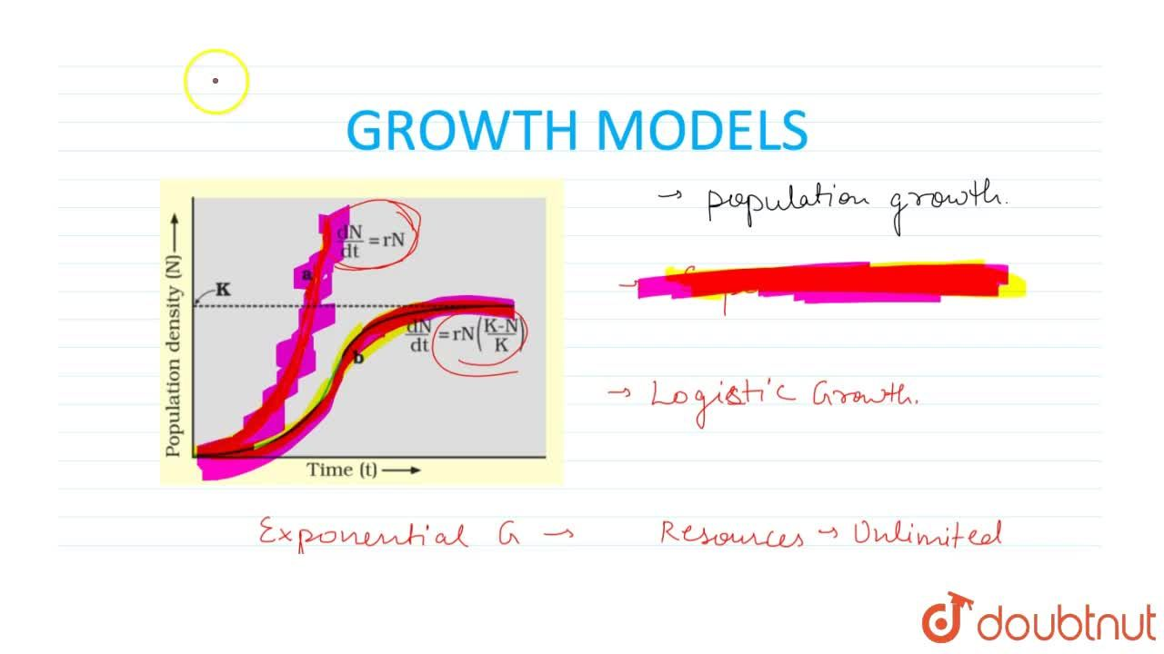 Solution for Growth Models