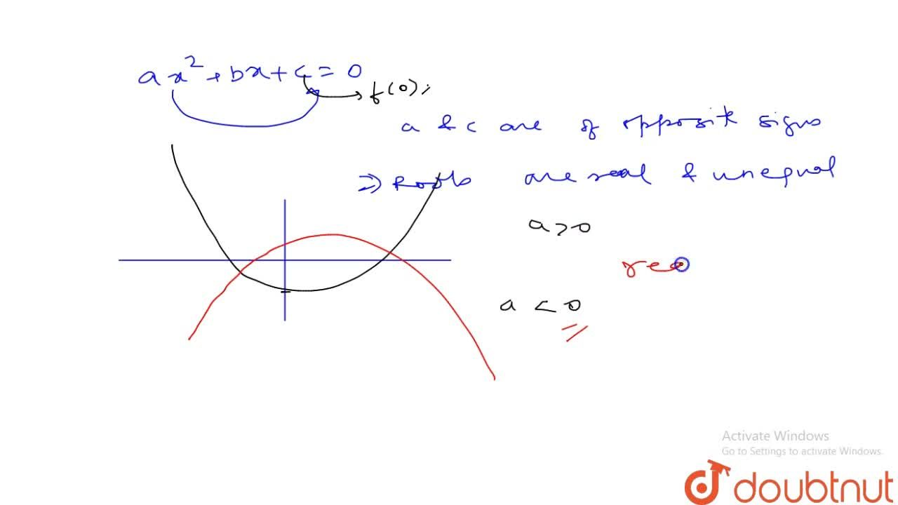 If ax^3+bx^2+cx+d has local extremum at two points of opposite signs then roots of equation ax^2+bx+c=0 are necessarily (A) rational (B) real and unequal (C) real and equal (D) imaginary