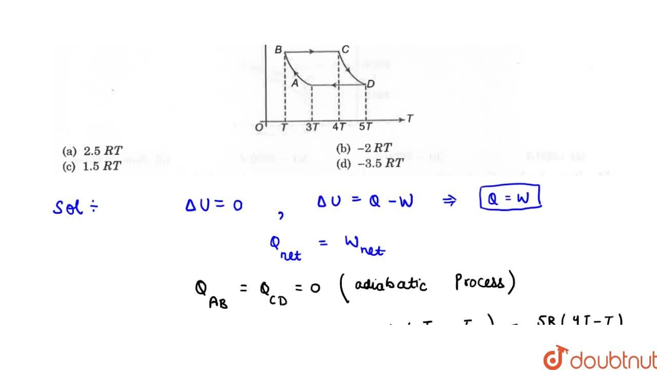 Solution for p-T diagram of one mole of an ideal monatomic gas