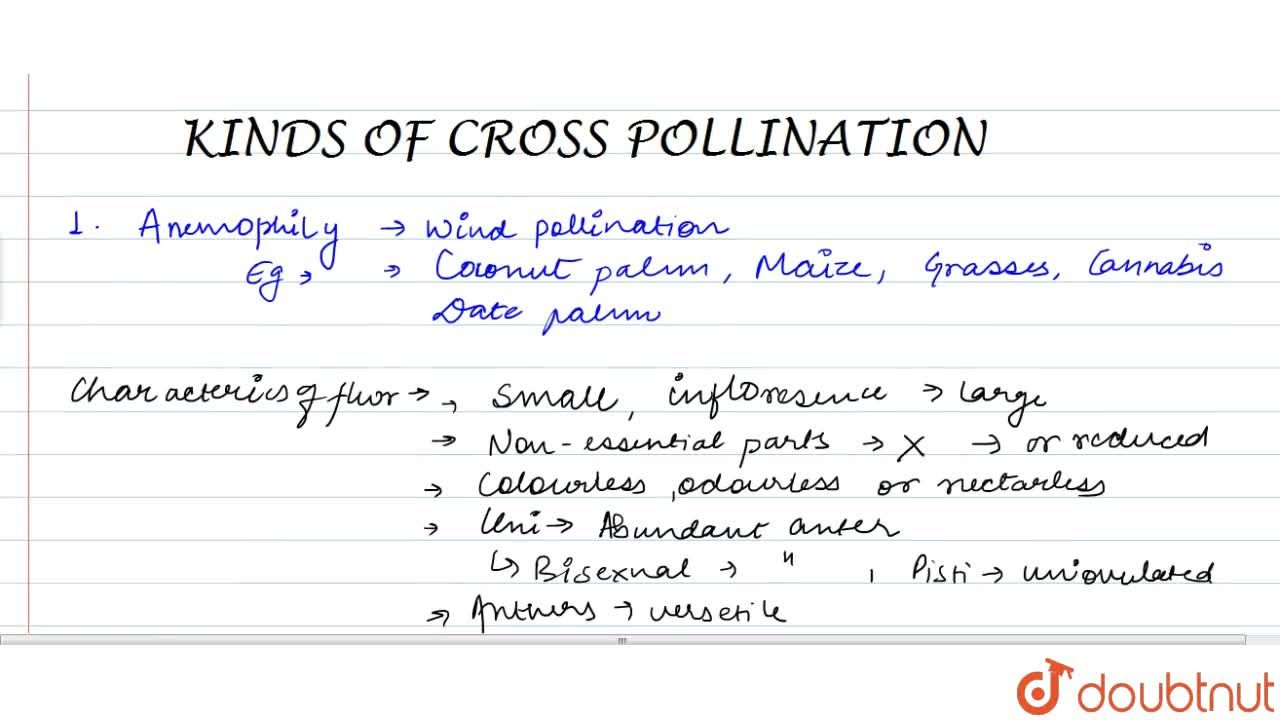 Solution for Kinds And Agents Of Pollination