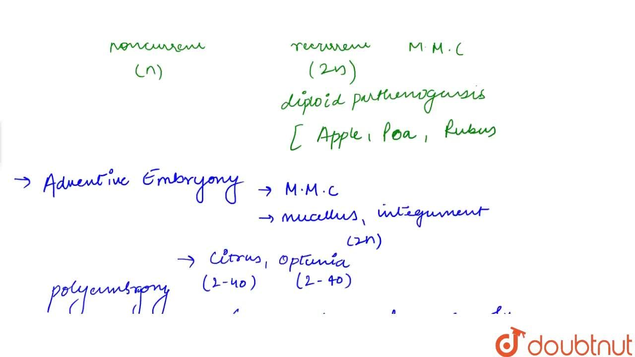 Solution for What Is Apomixis And Polyembryony