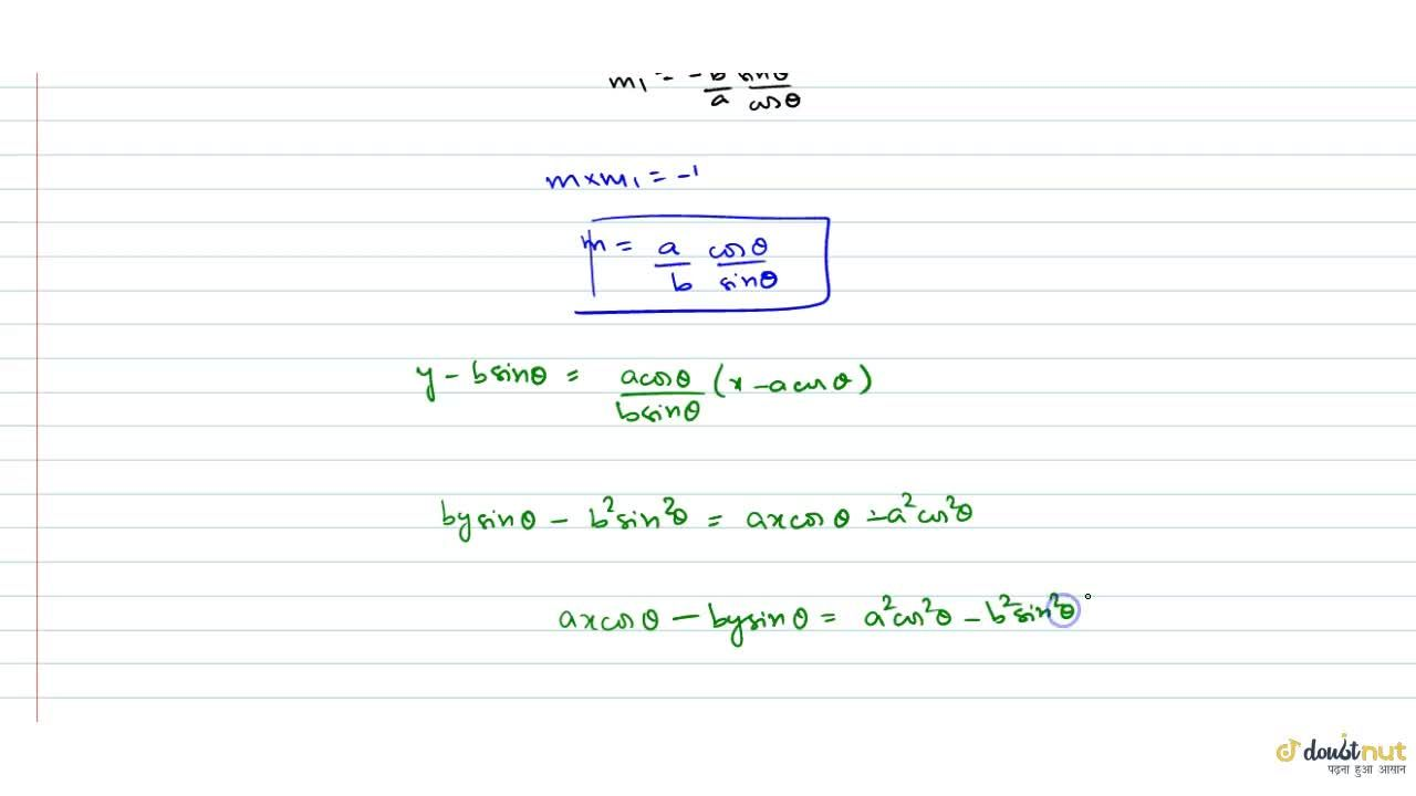 Solution for Find the equation of the straight line through (a
