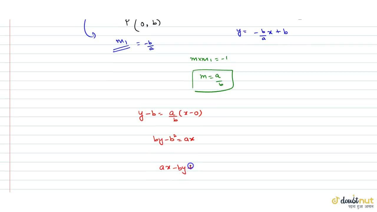 Solution for Find the equation of a straight line drawn perpend