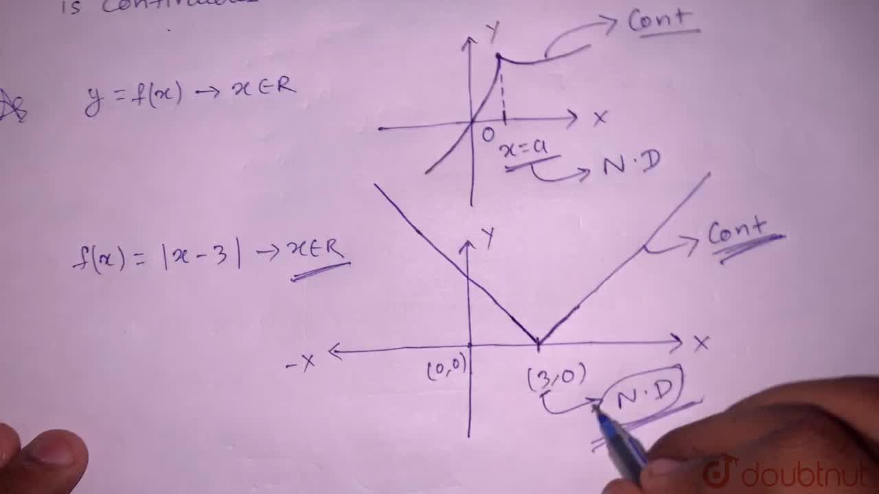 Solution for Show that the function f(x)= x-3 ,\ x in \  R ,