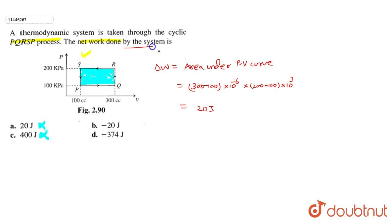 Solution for A thermodynamic system is taken through the cyclic
