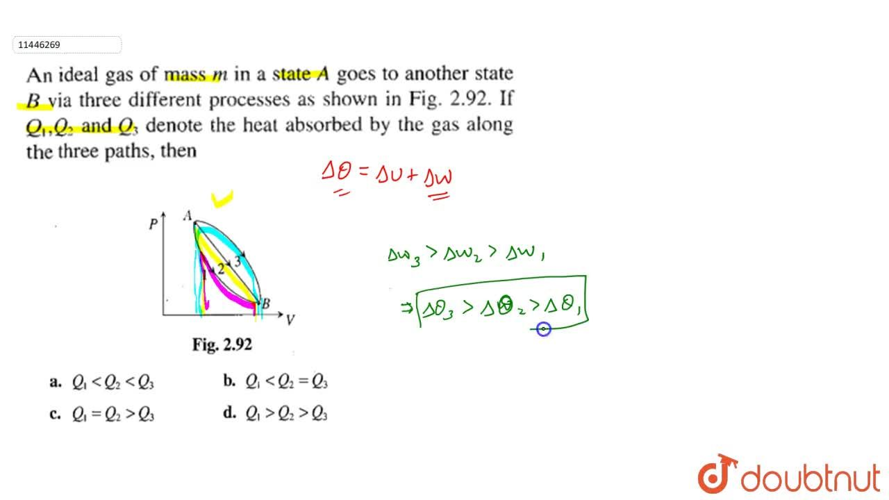 Solution for An ideal gas of mass m in a state A goes to an