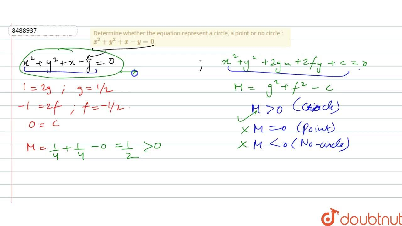 Determine whether the equation represent a circle, a point or no circle : x^2 + y^2 +x-y=0