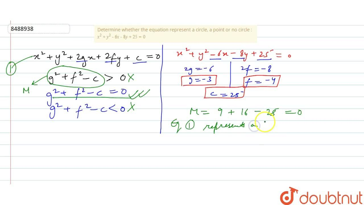 Determine whether the equation represent a circle, a point or no circle : x^2 + y^2 - 6x - 8y+25=0