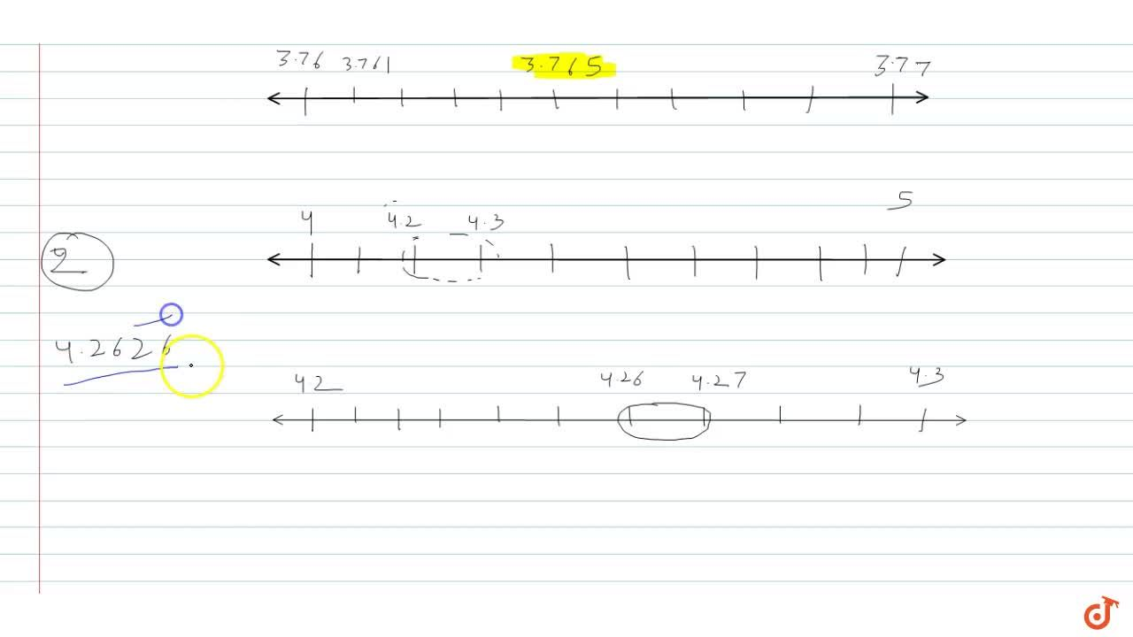 Solution for Visualise 3.765 on the number line,  using success