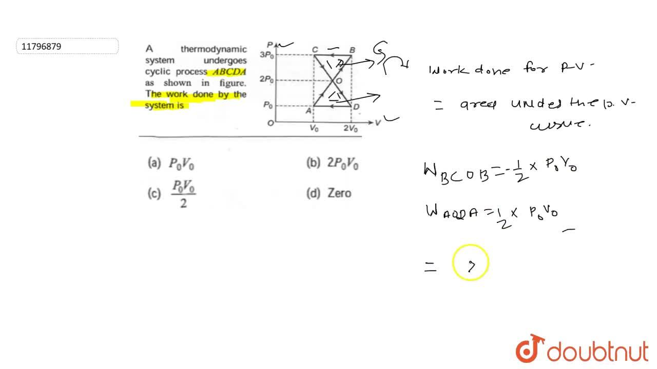 Solution for A thermodynamic system undergoes cyclic process A