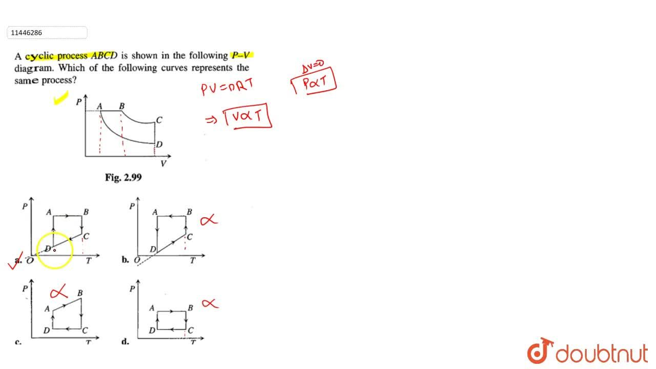 Solution for A cyclic process ABCD is shown is shown in the f