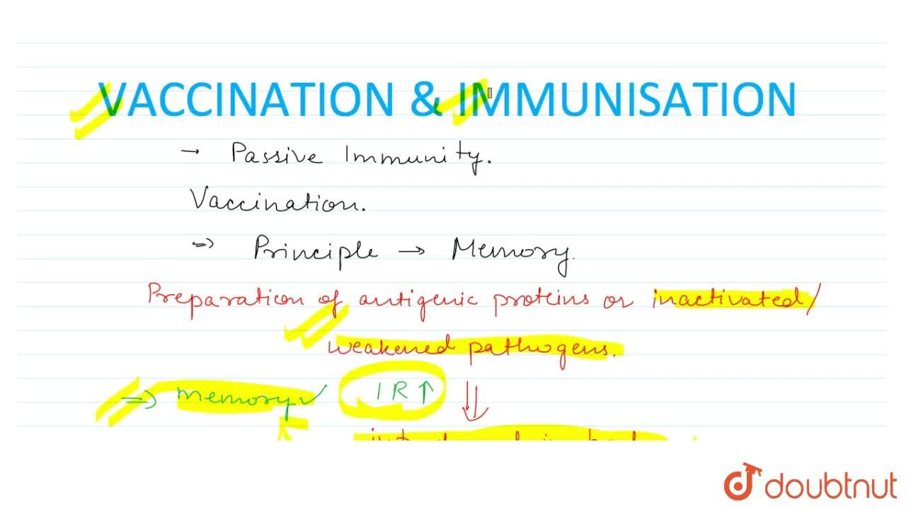 Solution for Vaccination And Immunisation