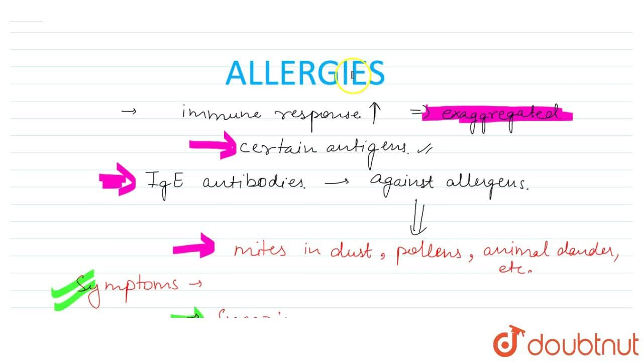 Solution for Allergies