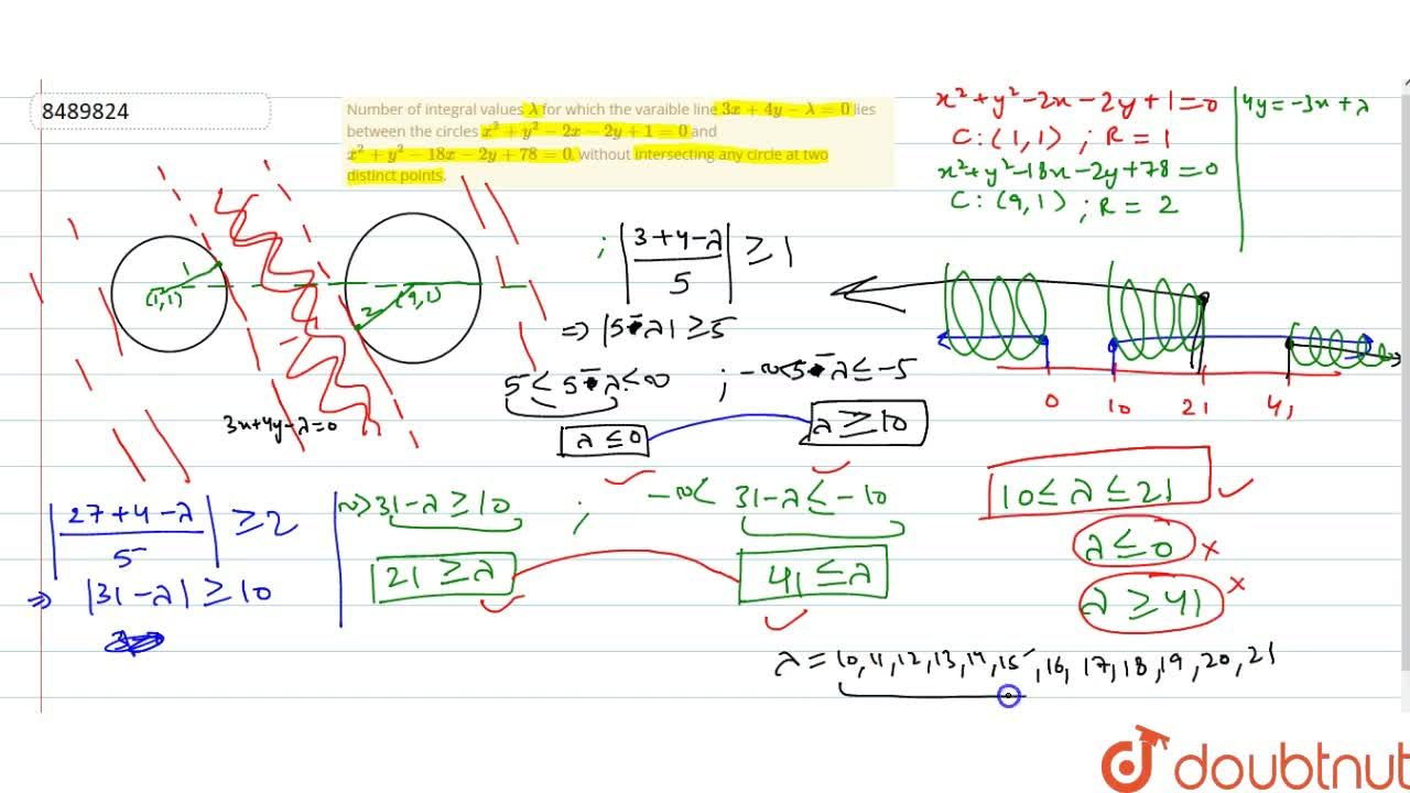 Solution for Number of integral values lambda for which the v