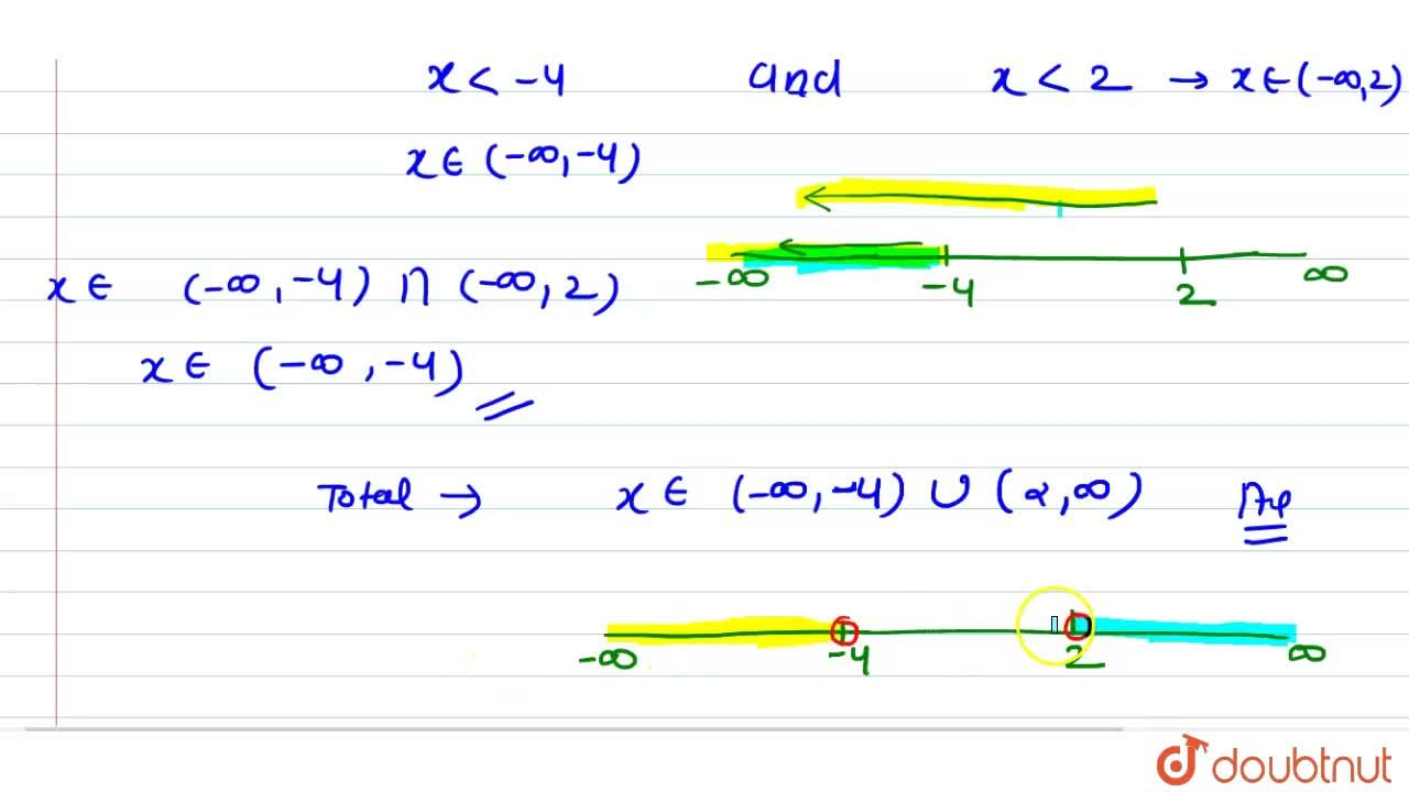 Solve (x+4),(x-2)gt0 and draw the graph of the solution set.