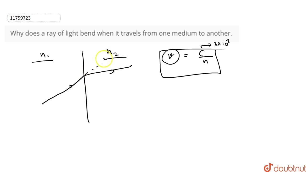 Solution for Why does a ray of light bend when it travels from