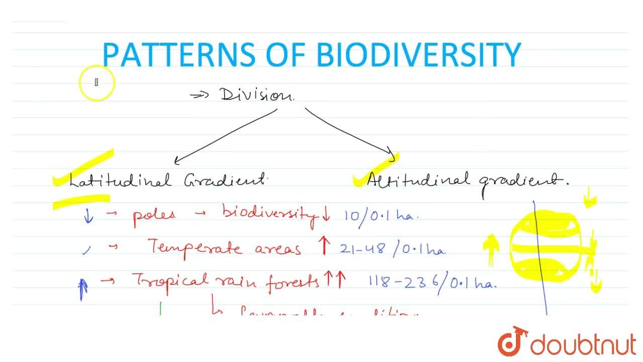 Solution for Patterns Of Biodiversity