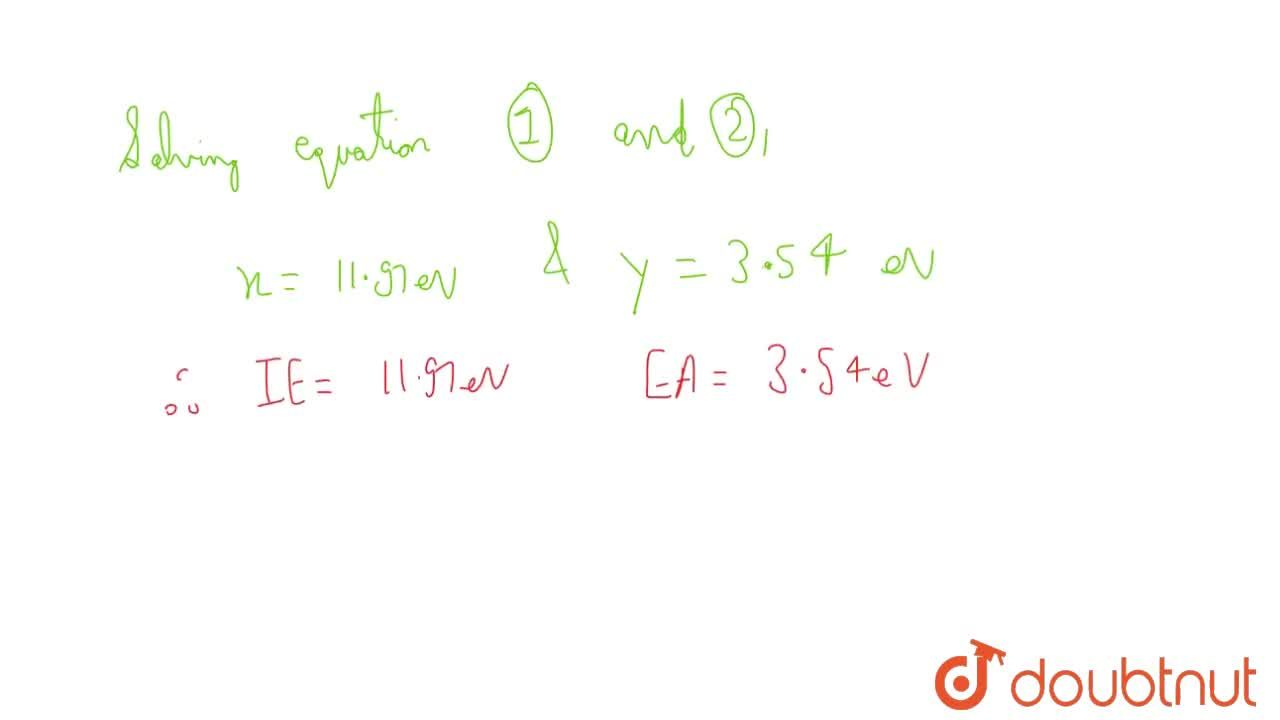 Solution for From N atoms of an element A when half the atoms