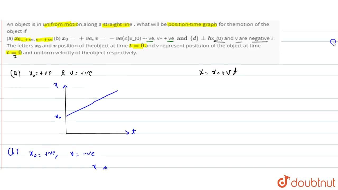 Solution for An object is in unifrom  motion along a straight l