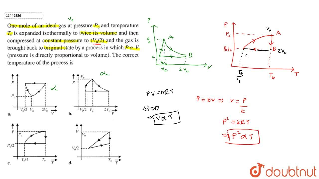Solution for One mole of an ideal gas at pressure P_(0) and t