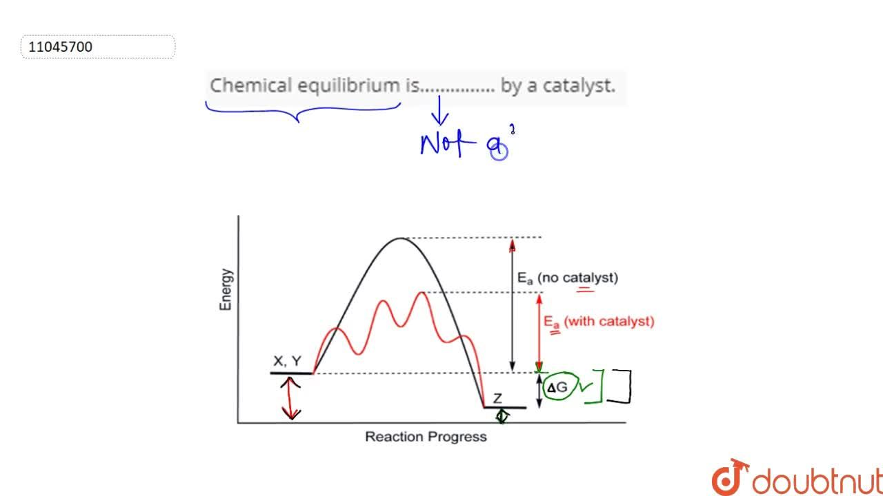 Solution for Chemical equilibrium is…………… by a catalyst.