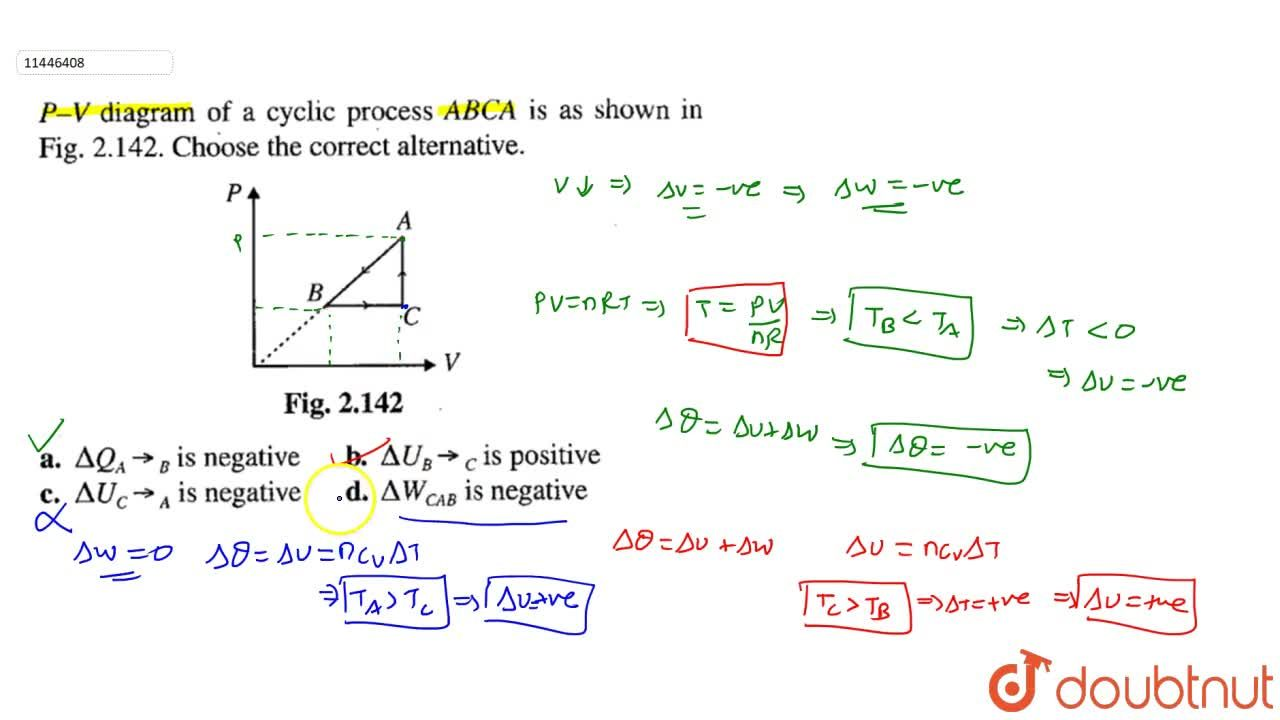 Solution for P - V diagram of a cyclic process ABCA is as s