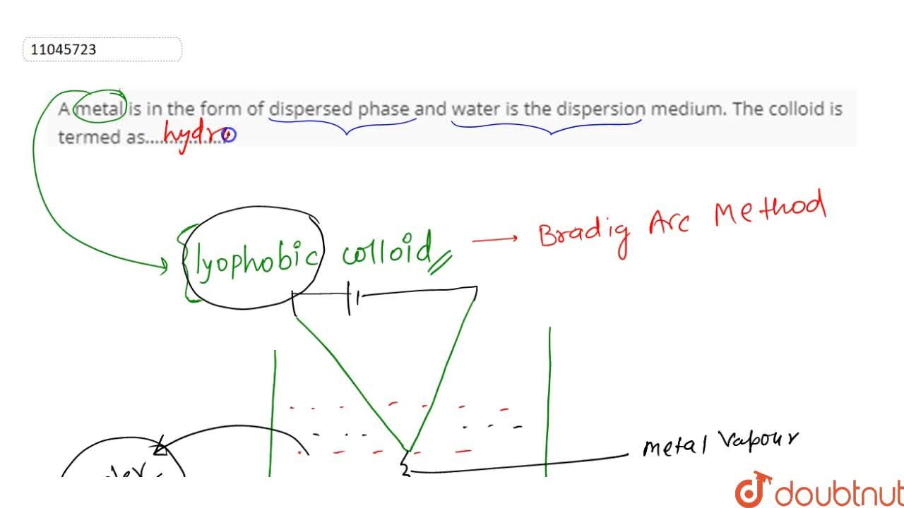 Solution for A metal is in the form of dispersed phase and wate