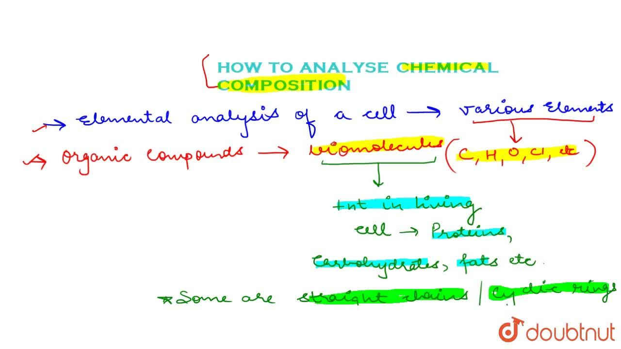 Solution for HOW TO ANALYSE CHEMICAL COMPOSITION?