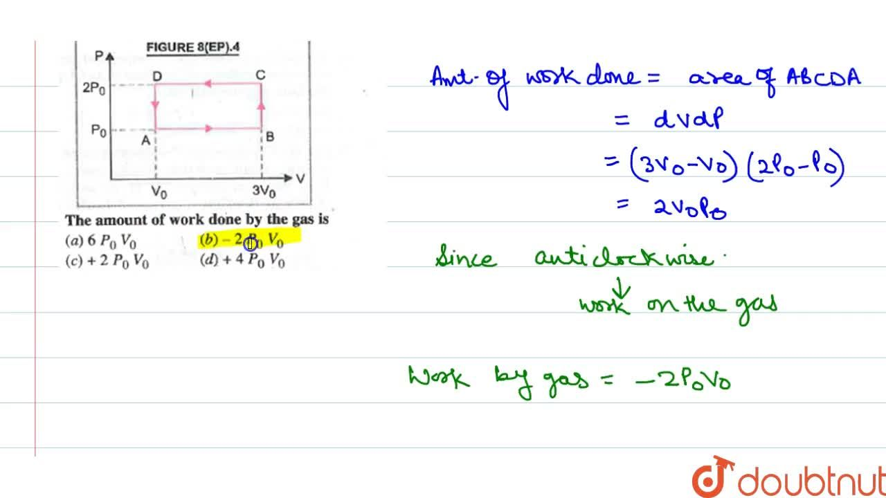 Solution for An ideal gas underoges cyclic process of ABCDA as