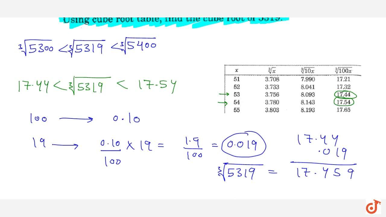 Solution for Using cube root table, find the cube root of   53