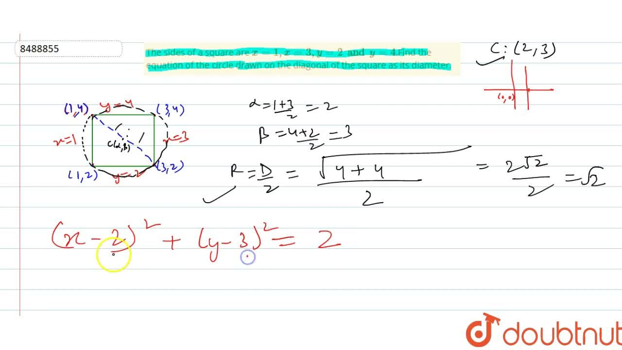 Solution for The sides of a square are x=1, x=3, y=2 and y=4.