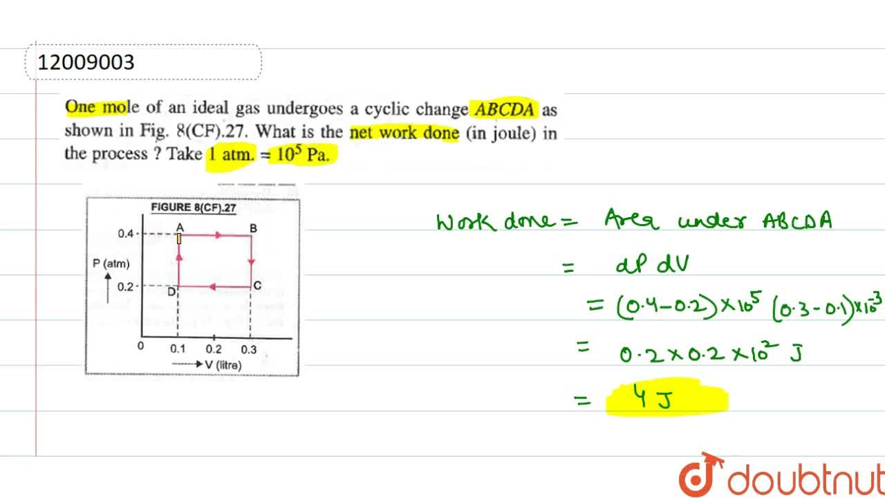 Solution for One mole of an ideal gas undergoes a cyclic change
