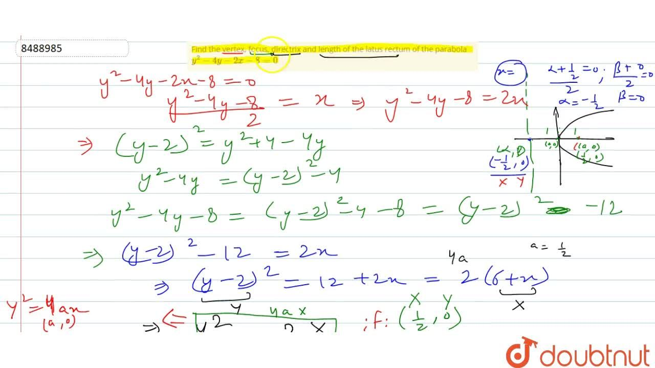 Solution for Find the vertex, focus, directrix and length of th