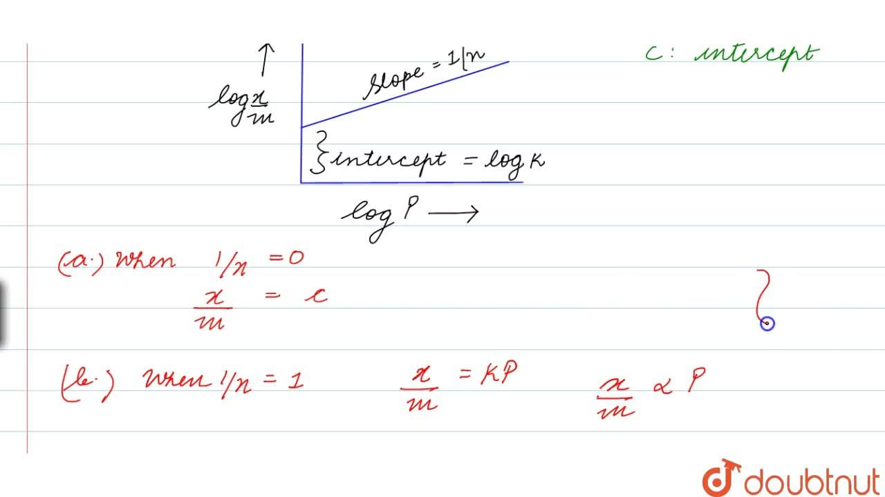 Solution for What is an adsorption isotherm? Describe Freundlic