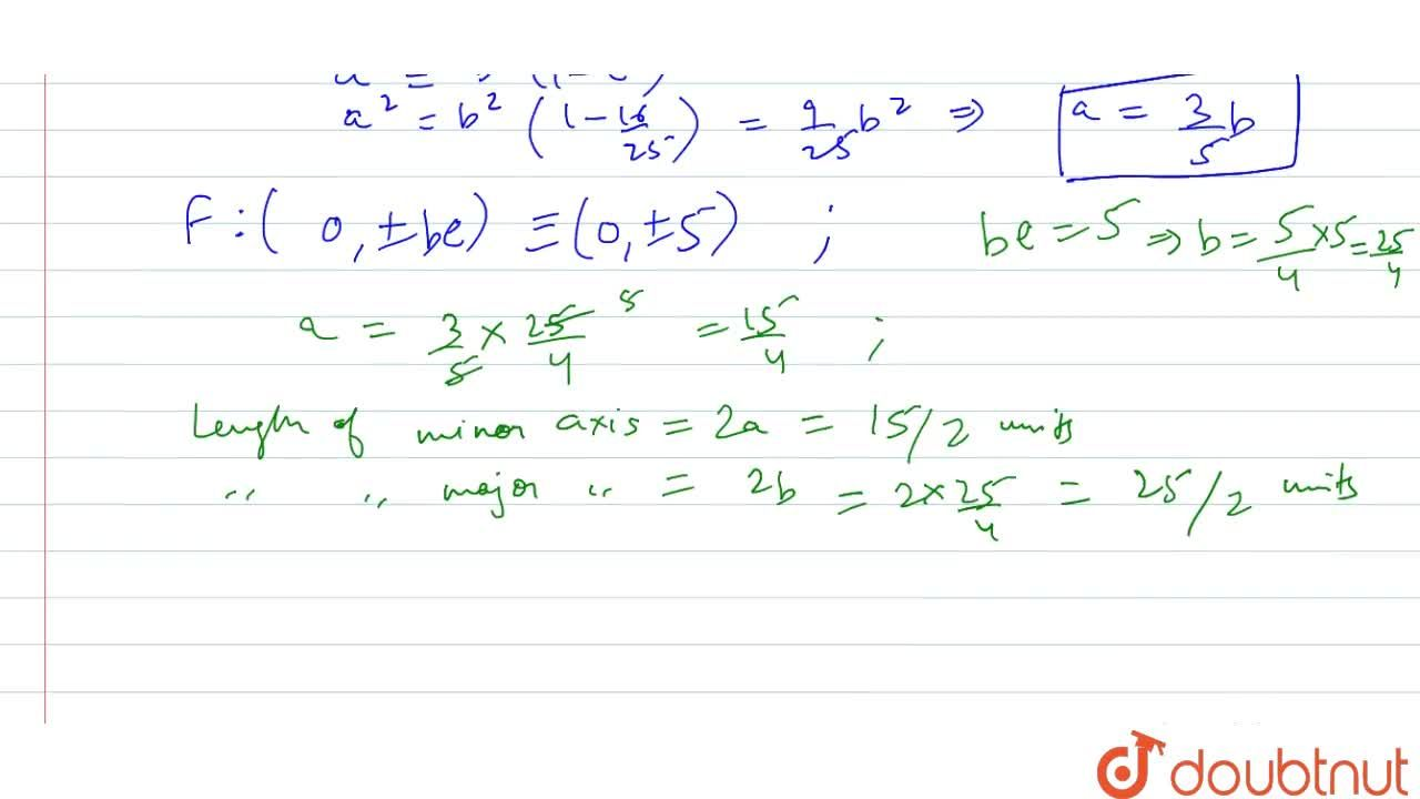 Solution for Find the length of axes of the ellipse whose eccen