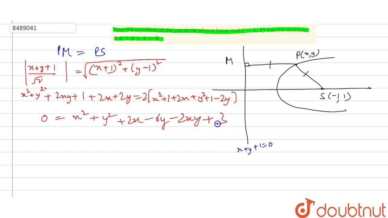 Solution for Find the equation of the parabola whose focus is a