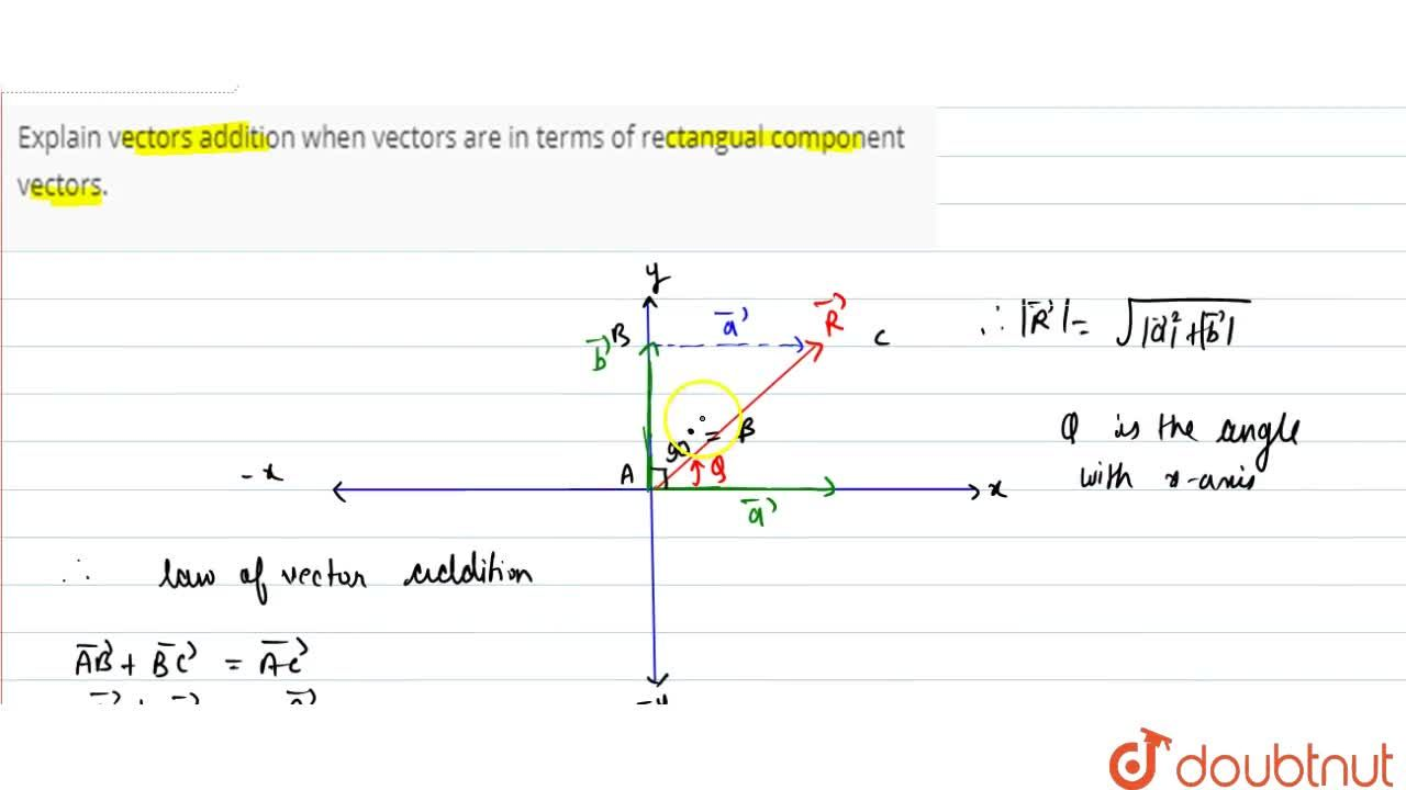 Solution for Explain vectors addition when vectors are in terms